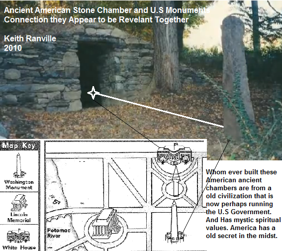 AMERICAN ANCIENT CHAMBERS U.S MONUMENTS