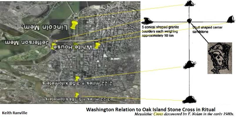 Oak Island Stone Cross