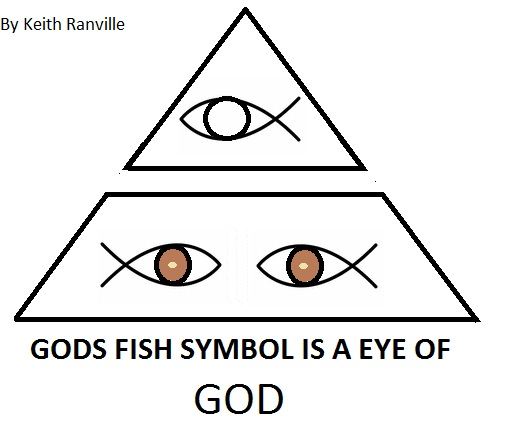 Christian Fish Symbol Eye Of God Theory Keith Ranville First