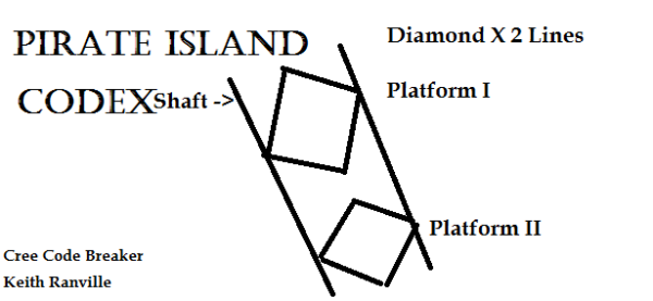 Pirate Island symbol cipher