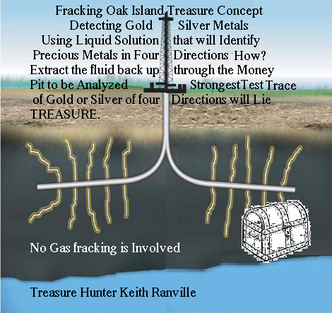 fracking oak island treasure Hunt
