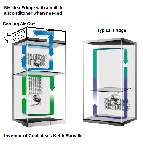 airconditioner fridge invention keith ranville