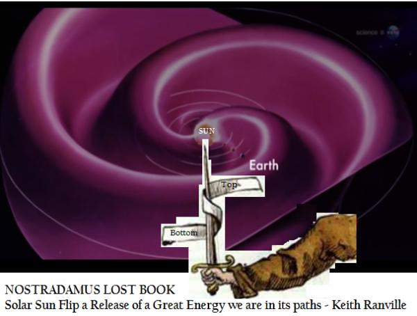 NOSTRADAMUS LOST BOOK solar flip sun