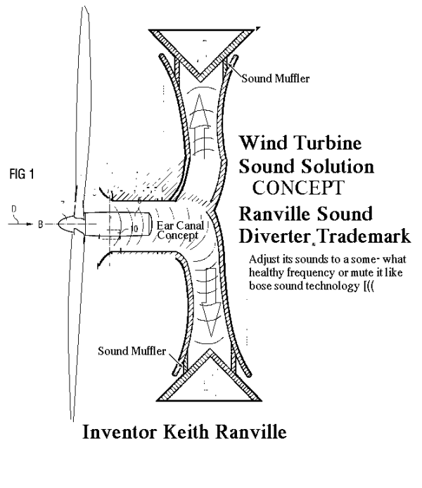 WIND TURBINE SOUND INVENTION