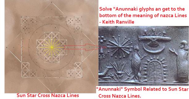 Anunnaki NazcaLines