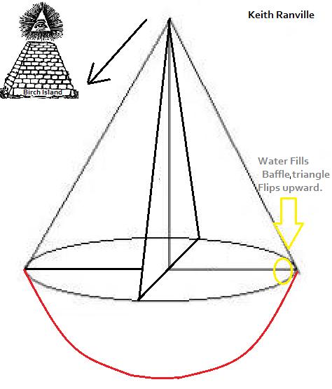 birch island triangle